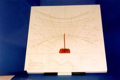 Οριζόντιο Ηλιακό Ρολόι