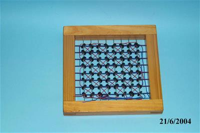 Μοντέλο Μνήμης Μαγνητικού Πυρήνα